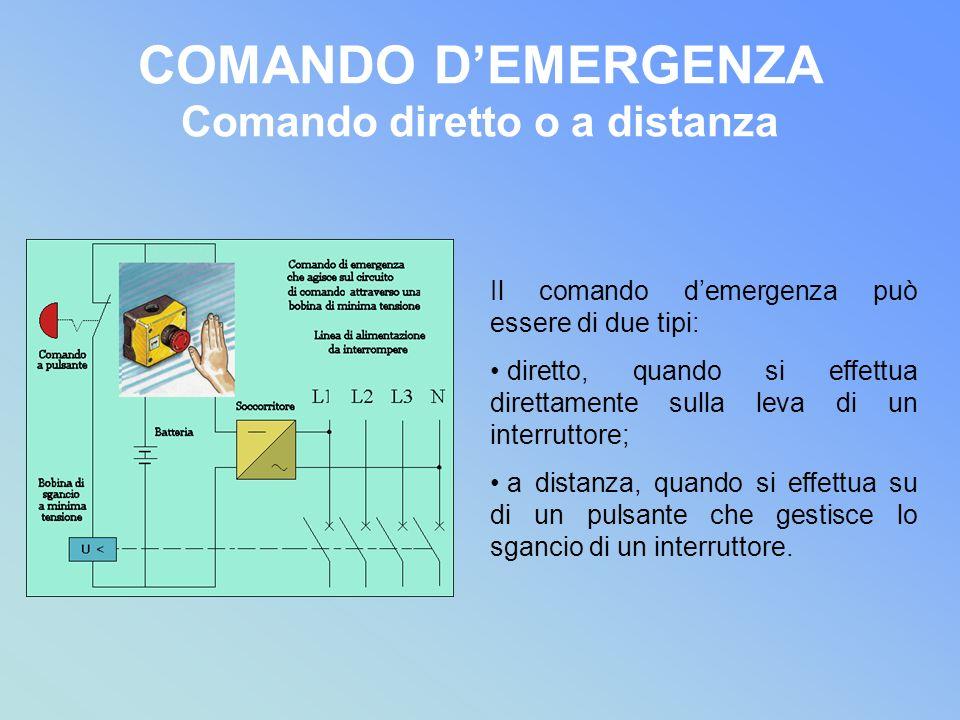 COMANDO DEMERGENZA Comando diretto o a distanza Il comando demergenza può essere di due tipi: diretto, quando si effettua direttamente sulla leva di u