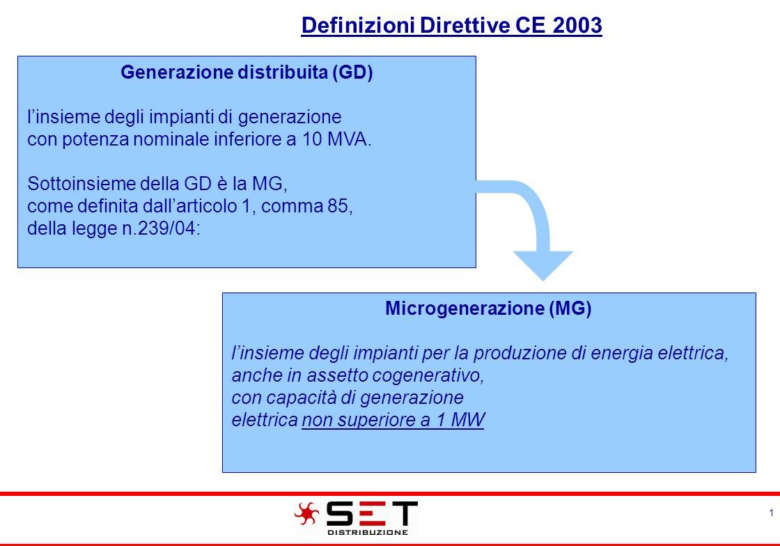 1 Generazione distribuita (GD) linsieme degli impianti di generazione con potenza nominale inferiore a 10 MVA. Sottoinsieme della GD è la MG, come def