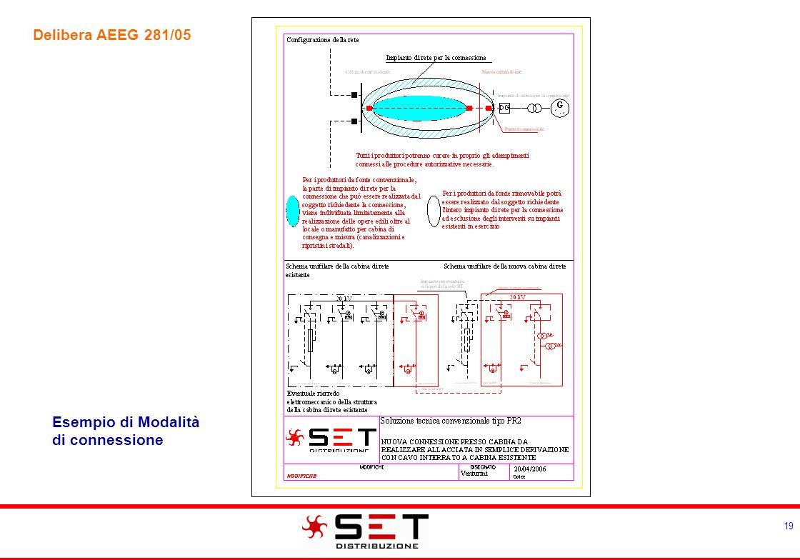 19 Delibera AEEG 281/05 Esempio di Modalità di connessione