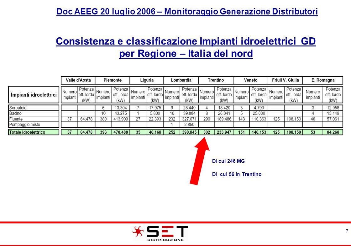 7 Consistenza e classificazione Impianti idroelettrici GD per Regione – Italia del nord Di cui 246 MG Di cui 56 in Trentino Doc AEEG 20 luglio 2006 –