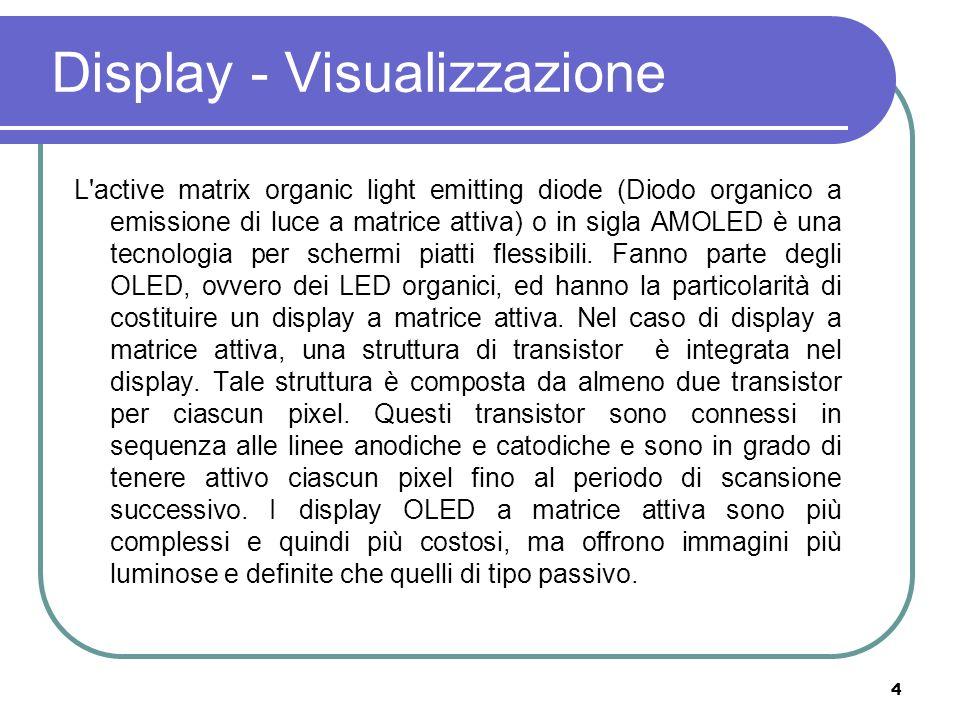 4 Display - Visualizzazione L'active matrix organic light emitting diode (Diodo organico a emissione di luce a matrice attiva) o in sigla AMOLED è una