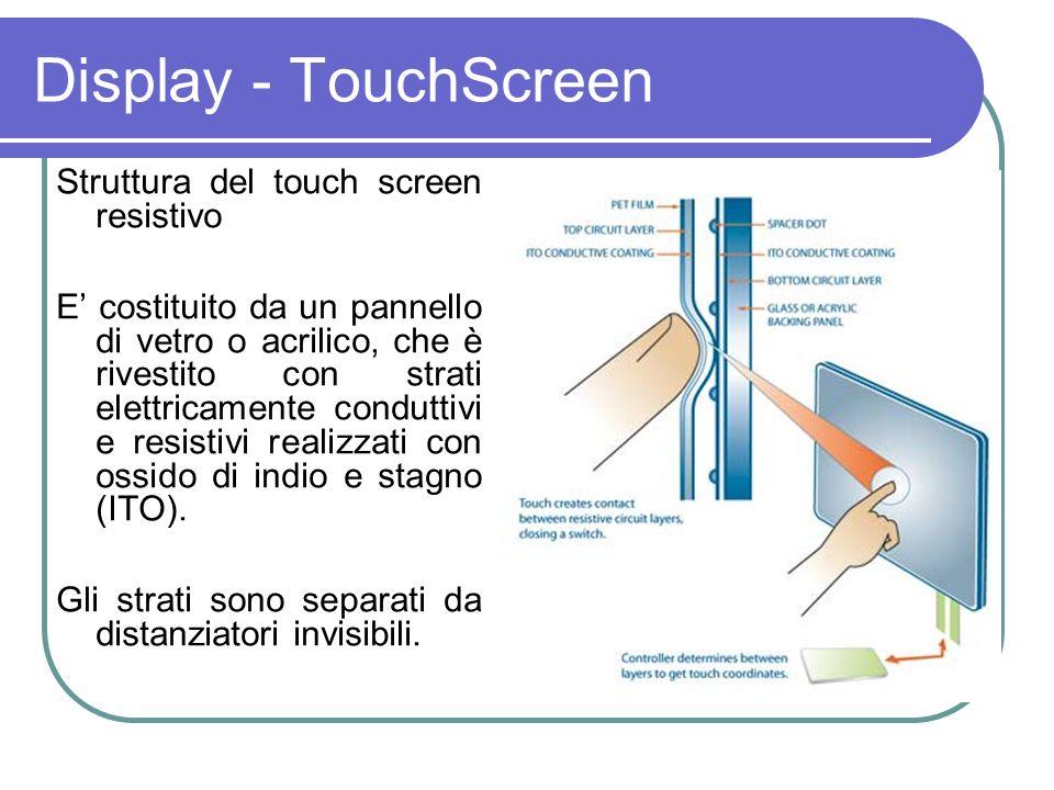 Struttura del touch screen resistivo E costituito da un pannello di vetro o acrilico, che è rivestito con strati elettricamente conduttivi e resistivi