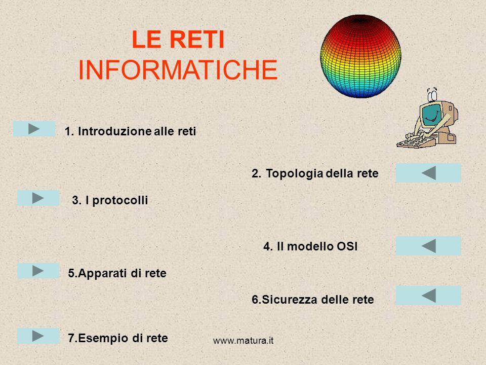 www.matura.it LE RETI INFORMATICHE 1.Introduzione alle reti 2.