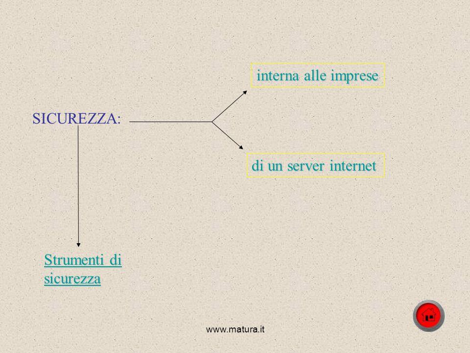 www.matura.it