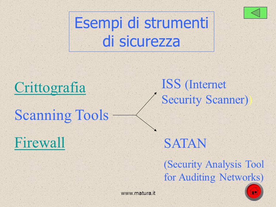 SICUREZZA: interna alle imprese di un server internet Strumenti di sicurezza Strumenti di sicurezza