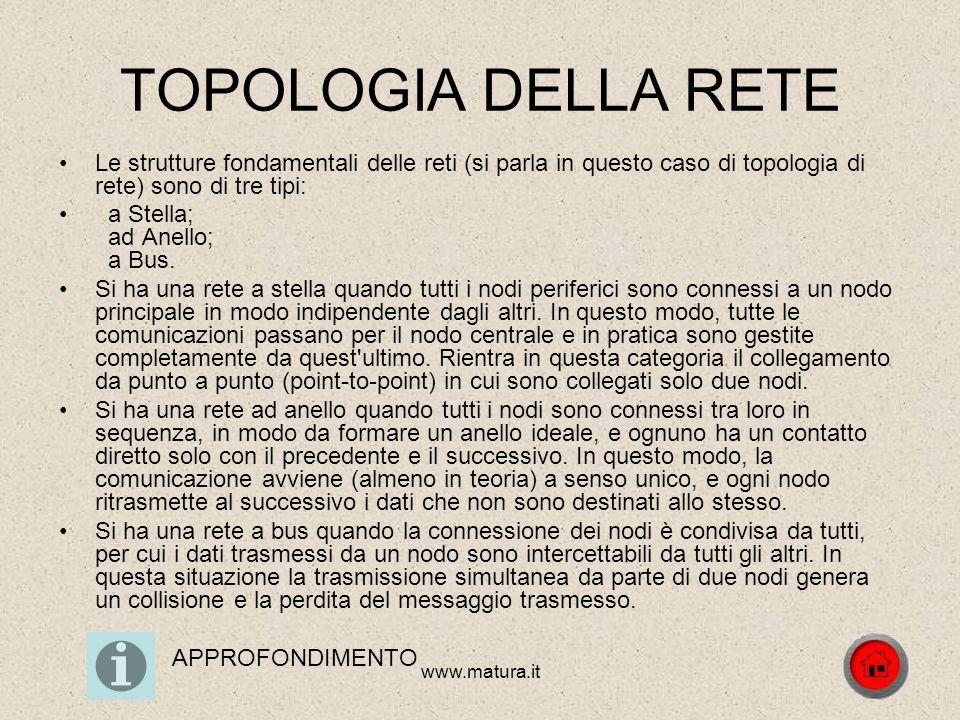 www.matura.it TOPOLOGIA DELLA RETE Le strutture fondamentali delle reti (si parla in questo caso di topologia di rete) sono di tre tipi: a Stella; ad Anello; a Bus.