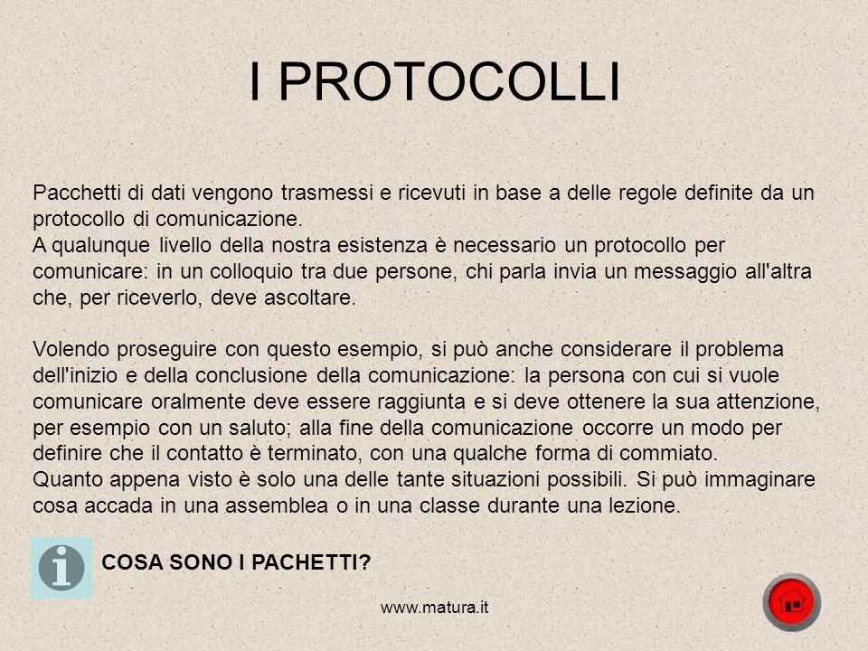 www.matura.it I PROTOCOLLI Pacchetti di dati vengono trasmessi e ricevuti in base a delle regole definite da un protocollo di comunicazione.
