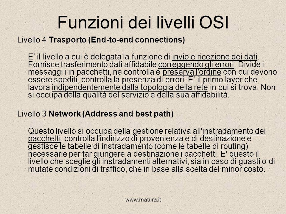 www.matura.it Funzioni dei livelli OSI Livello 4 Trasporto (End-to-end connections) E il livello a cui è delegata la funzione di invio e ricezione dei dati.