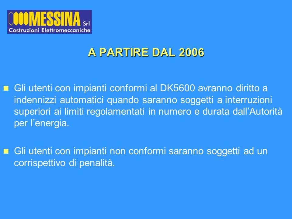 A PARTIRE DAL 2006 Gli utenti con impianti conformi al DK5600 avranno diritto a indennizzi automatici quando saranno soggetti a interruzioni superiori