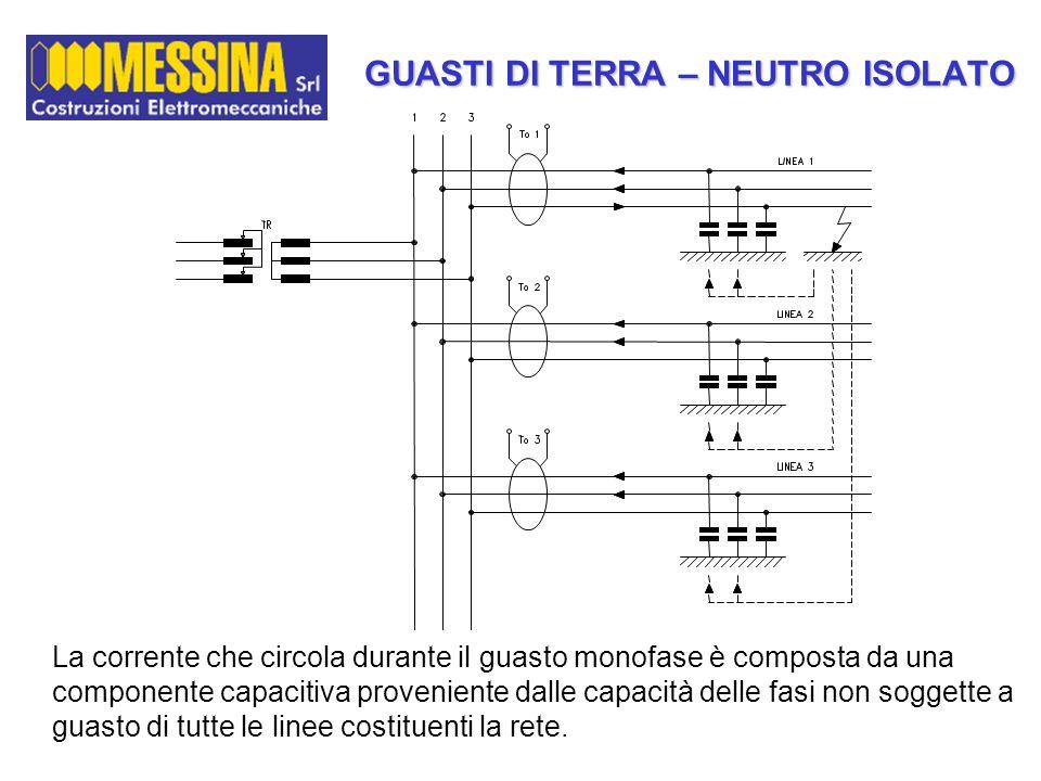 GUASTI DI TERRA – NEUTRO ISOLATO La corrente che circola durante il guasto monofase è composta da una componente capacitiva proveniente dalle capacità