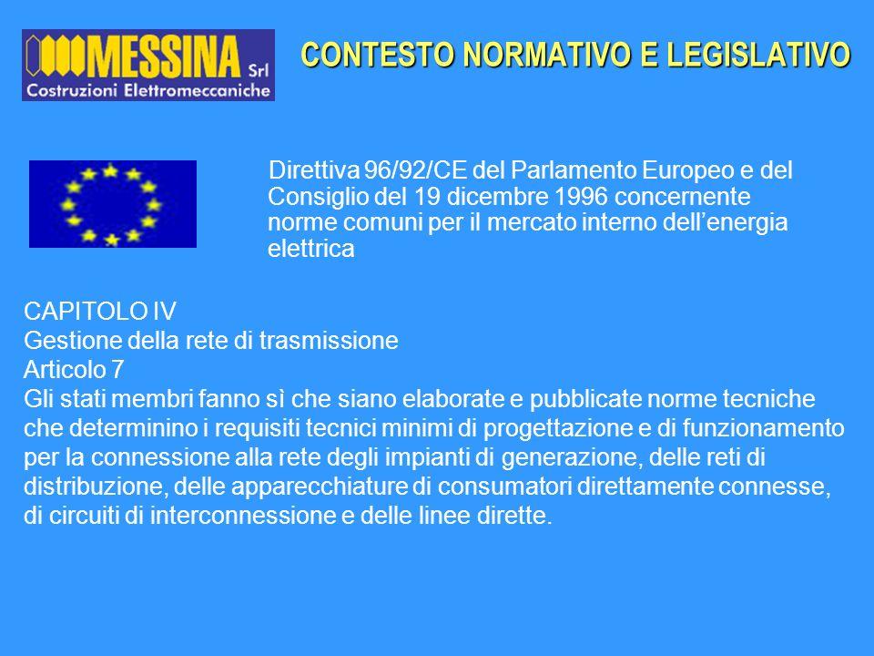 CONTESTO NORMATIVO E LEGISLATIVO Direttiva 96/92/CE del Parlamento Europeo e del Consiglio del 19 dicembre 1996 concernente norme comuni per il mercat