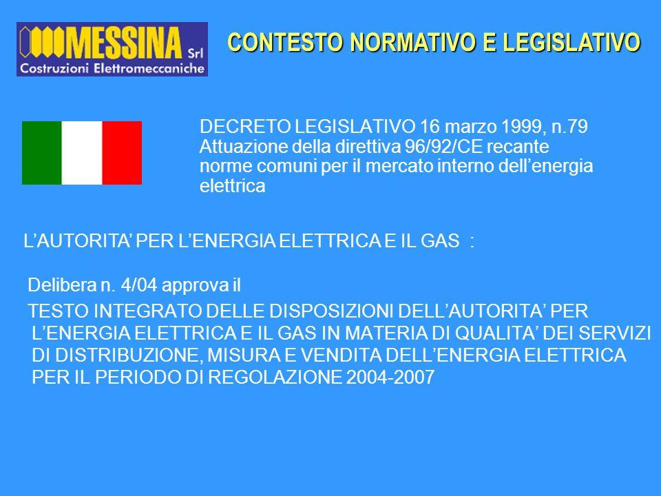 DECRETO LEGISLATIVO 16 marzo 1999, n.79 Attuazione della direttiva 96/92/CE recante norme comuni per il mercato interno dellenergia elettrica Delibera