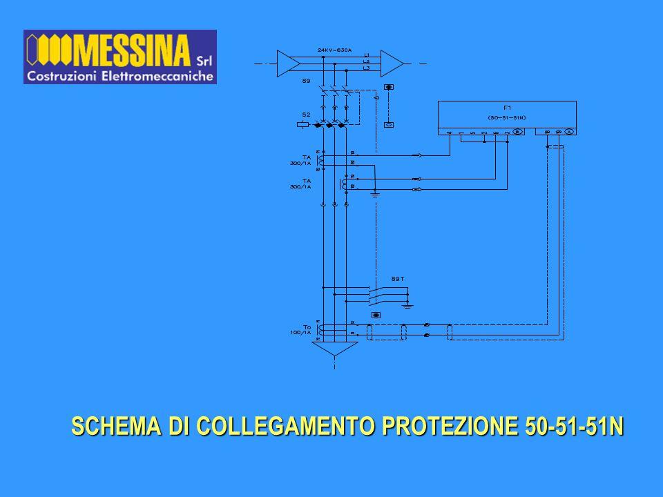 SCHEMA DI COLLEGAMENTO PROTEZIONE 50-51-51N