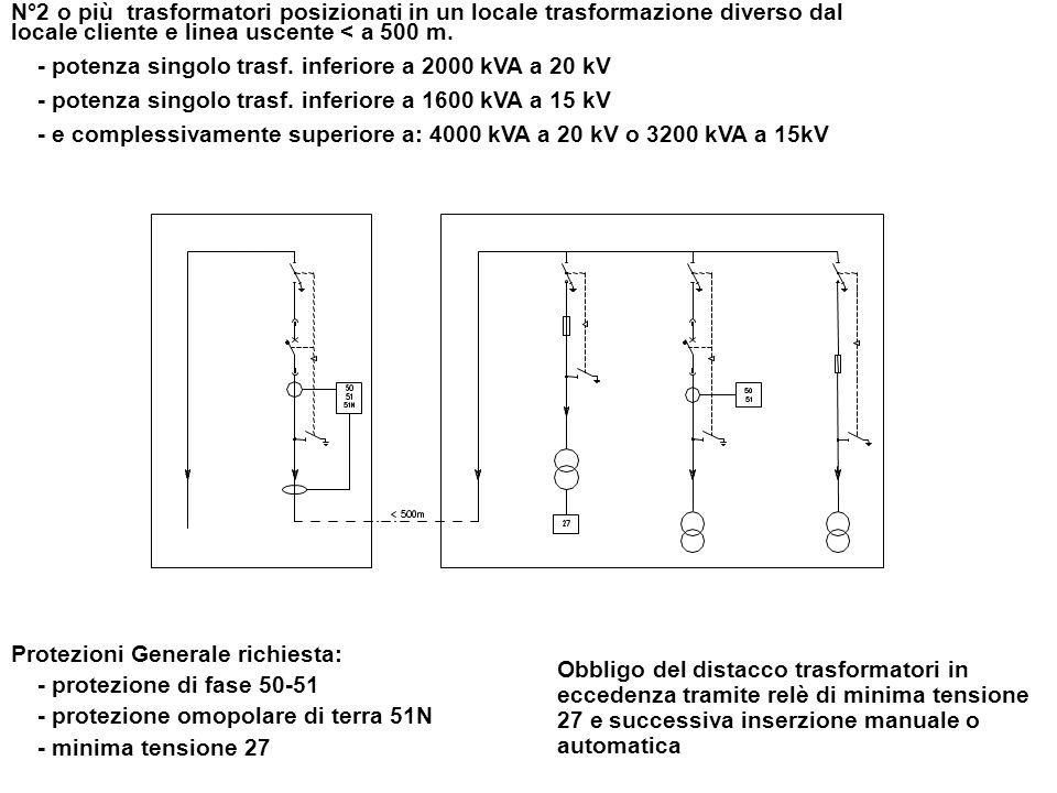 N°2 o più trasformatori posizionati in un locale trasformazione diverso dal locale cliente e linea uscente < a 500 m. - potenza singolo trasf. inferio
