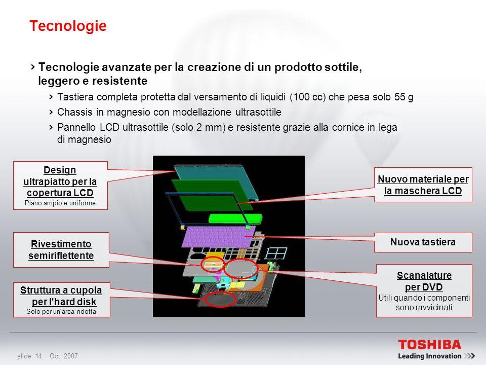 slide: 13 Oct. 2007 Tecnologie Tecnologia di montaggio ad alta densità Per creare una scheda madre miniaturizzata con componenti montati su entrambe i