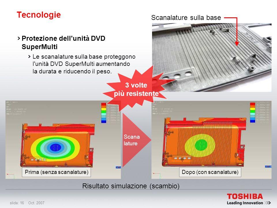 slide: 15 Oct. 2007 Risultato simulazione (scambio) Prima Dispersione dell'alimentazione Tecnologie Protezione dell'hard disk La struttura a cupola su