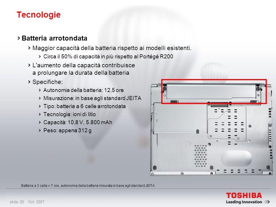 slide: 19 Oct. 2007 Tecnologie SSD da 64 GB (disco allo stato solido) Un SSD è un dispositivo di memorizzazione che prevede l'utilizzo di memoria flas