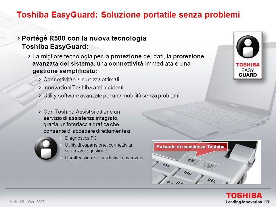 slide: 24 Oct. 2007 Tecnologie Toshiba Slim Port Replicator II Il Toshiba Slim Port Replicator II consente di tenere la scrivania ordinata e pulita, p