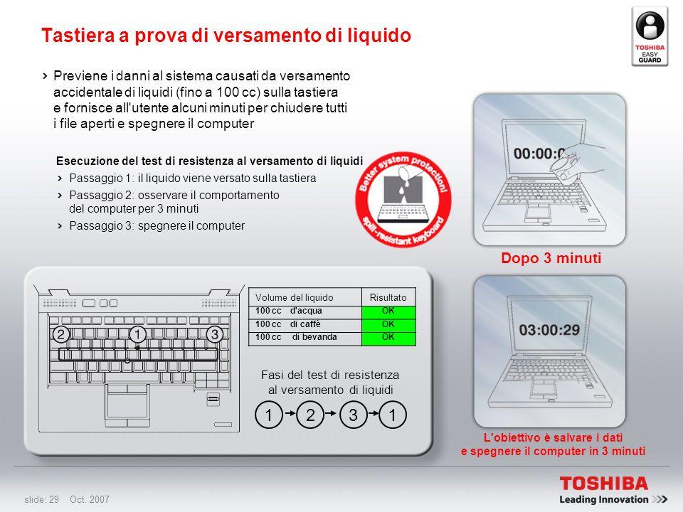 slide: 28 Oct. 2007 L'hard disk è sensibile agli urti e alle vibrazioni Durante la lettura o la scrittura dei dati, il disco gira rapidamente e la tes