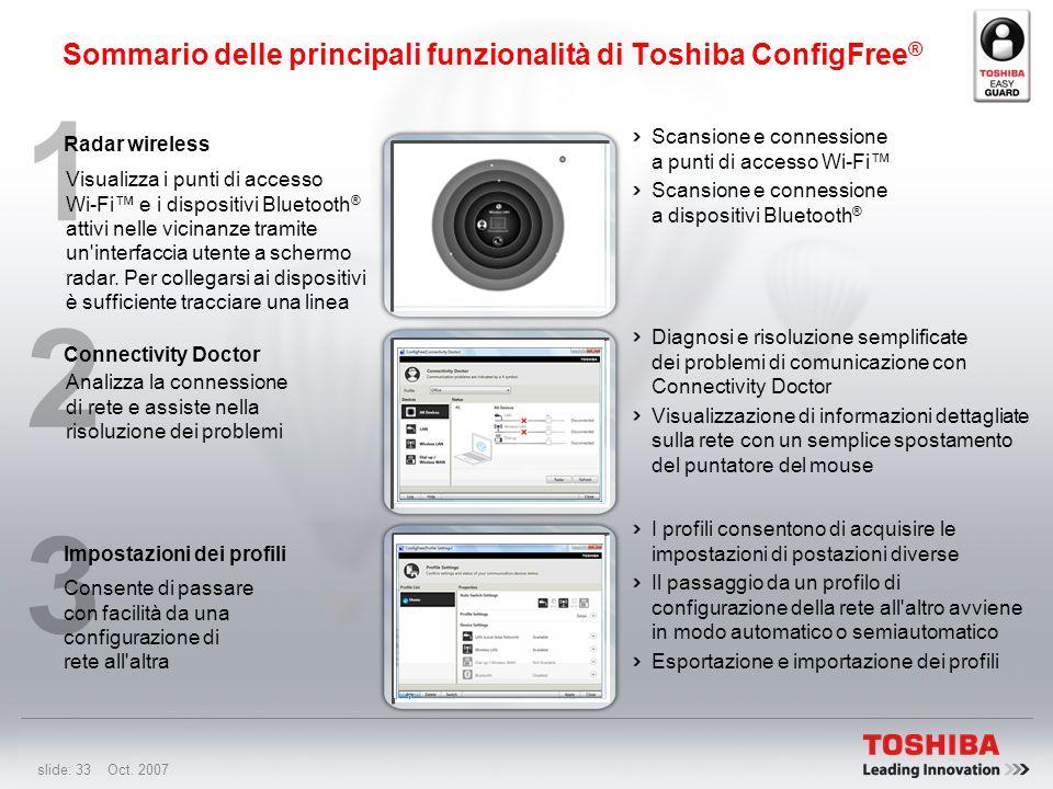 slide: 32 Oct. 2007 Facilità di connessione con Toshiba ConfigFree ® Tutto già integrato, compresi LAN Wireless 802.11a/b/g, Bluetooth ® 2.0 con EDR e