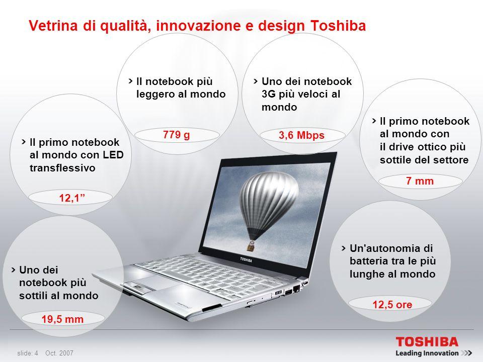 slide: 3 Oct. 2007 Concezione del prodotto Mobilità vera Nuovi standard di portabilità e produttività Un notebook incredibilmente leggero Un primatist
