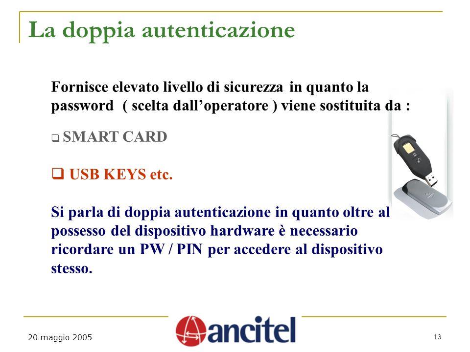 13 20 maggio 2005 Fornisce elevato livello di sicurezza in quanto la password ( scelta dalloperatore ) viene sostituita da : SMART CARD USB KEYS etc.