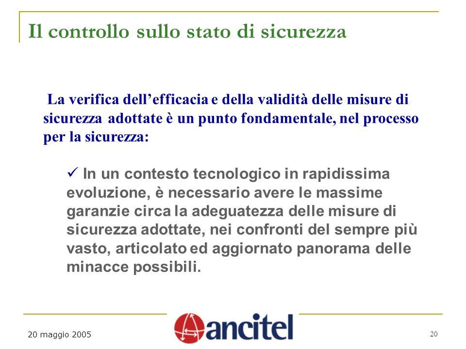 20 20 maggio 2005 Il controllo sullo stato di sicurezza La verifica dellefficacia e della validità delle misure di sicurezza adottate è un punto fonda