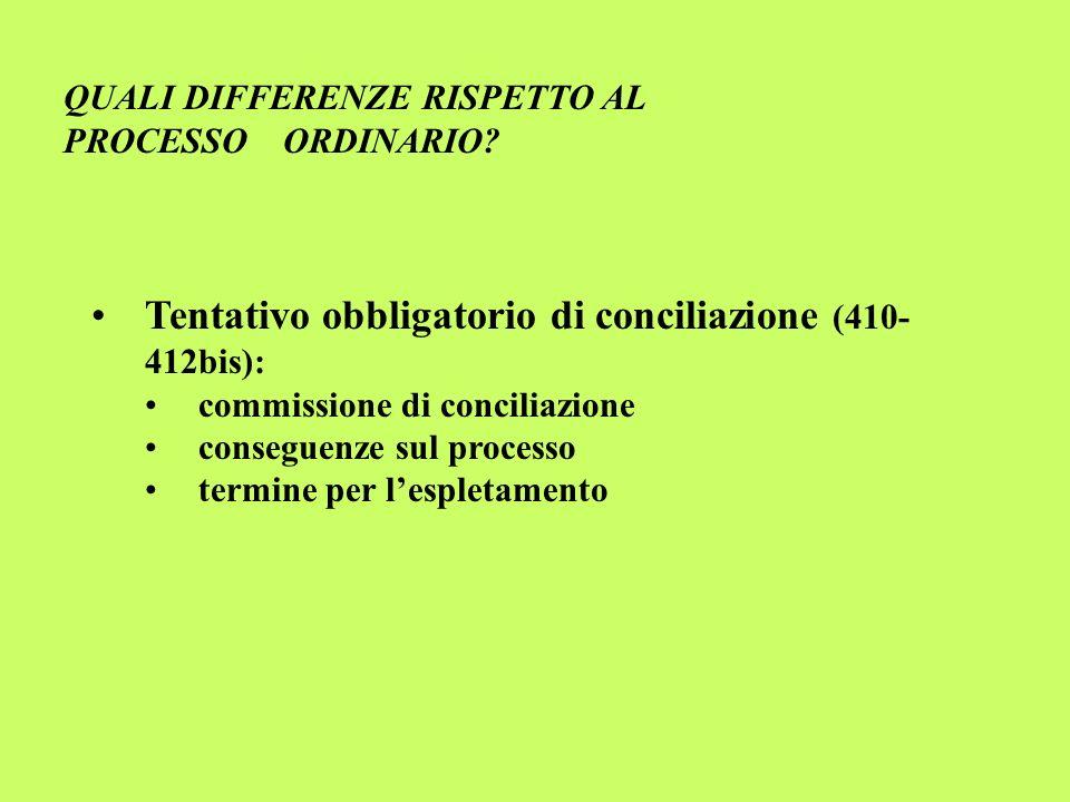 QUALI DIFFERENZE RISPETTO AL PROCESSO ORDINARIO? Tentativo obbligatorio di conciliazione (410- 412bis): commissione di conciliazione conseguenze sul p