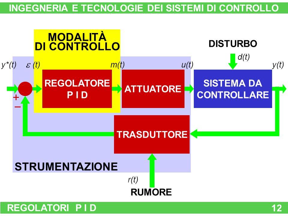 REGOLATORI P I D 12 INGEGNERIA E TECNOLOGIE DEI SISTEMI DI CONTROLLO RUMORE STRUMENTAZIONE MODALITÀ DI CONTROLLO (t) m(t) DISTURBO SISTEMA DA CONTROLLARE u(t)y(t) d(t) ATTUATORE REGOLATORE P I D TRASDUTTORE r(t) y*(t)