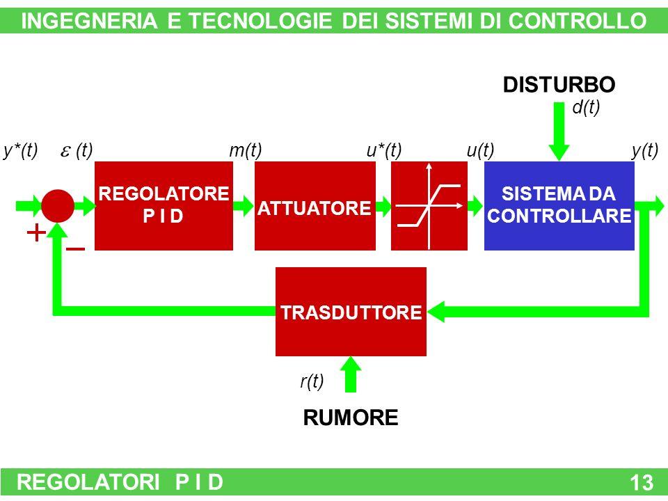 REGOLATORI P I D 13 ATTUATORE RUMORE TRASDUTTORE DISTURBO SISTEMA DA CONTROLLARE u(t)y(t) d(t) y*(t) r(t) REGOLATORE P I D (t) m(t)u*(t) INGEGNERIA E TECNOLOGIE DEI SISTEMI DI CONTROLLO