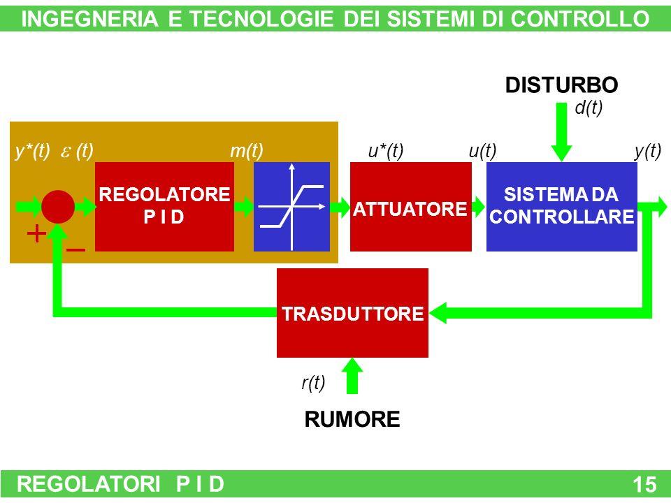 REGOLATORI P I D 15 RUMORE TRASDUTTORE DISTURBO SISTEMA DA CONTROLLARE u(t)y(t) d(t) y*(t) r(t) REGOLATORE P I D (t) m(t)u*(t) ATTUATORE INGEGNERIA E TECNOLOGIE DEI SISTEMI DI CONTROLLO