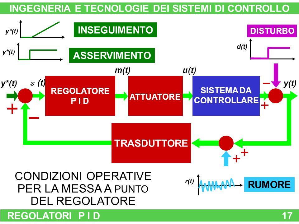 REGOLATORI P I D17 CONDIZIONI OPERATIVE PER LA MESSA A PUNTO DEL REGOLATORE DISTURBO d(t) RUMORE r(t) ATTUATORE SISTEMA DA CONTROLLARE u(t) y(t)y*(t) REGOLATORE P I D (t) m(t) ASSERVIMENTO y*(t) INSEGUIMENTO y*(t) TRASDUTTORE INGEGNERIA E TECNOLOGIE DEI SISTEMI DI CONTROLLO