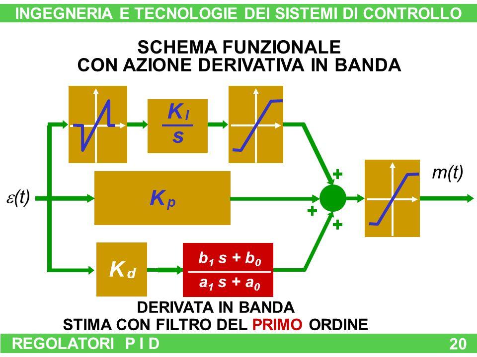 REGOLATORI P I D 20 K pK p (t) m(t) K dK d SCHEMA FUNZIONALE CON AZIONE DERIVATIVA IN BANDA K IK I s a 1 s + a 0 b 1 s + b 0 DERIVATA IN BANDA STIMA CON FILTRO DEL PRIMO ORDINE INGEGNERIA E TECNOLOGIE DEI SISTEMI DI CONTROLLO