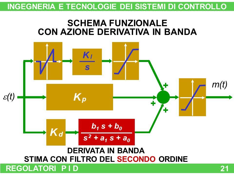 REGOLATORI P I D 21 K pK p (t) m(t) K dK d SCHEMA FUNZIONALE CON AZIONE DERIVATIVA IN BANDA K IK I s DERIVATA IN BANDA STIMA CON FILTRO DEL SECONDO ORDINE s 2 + a 1 s + a 0 b 1 s + b 0 INGEGNERIA E TECNOLOGIE DEI SISTEMI DI CONTROLLO