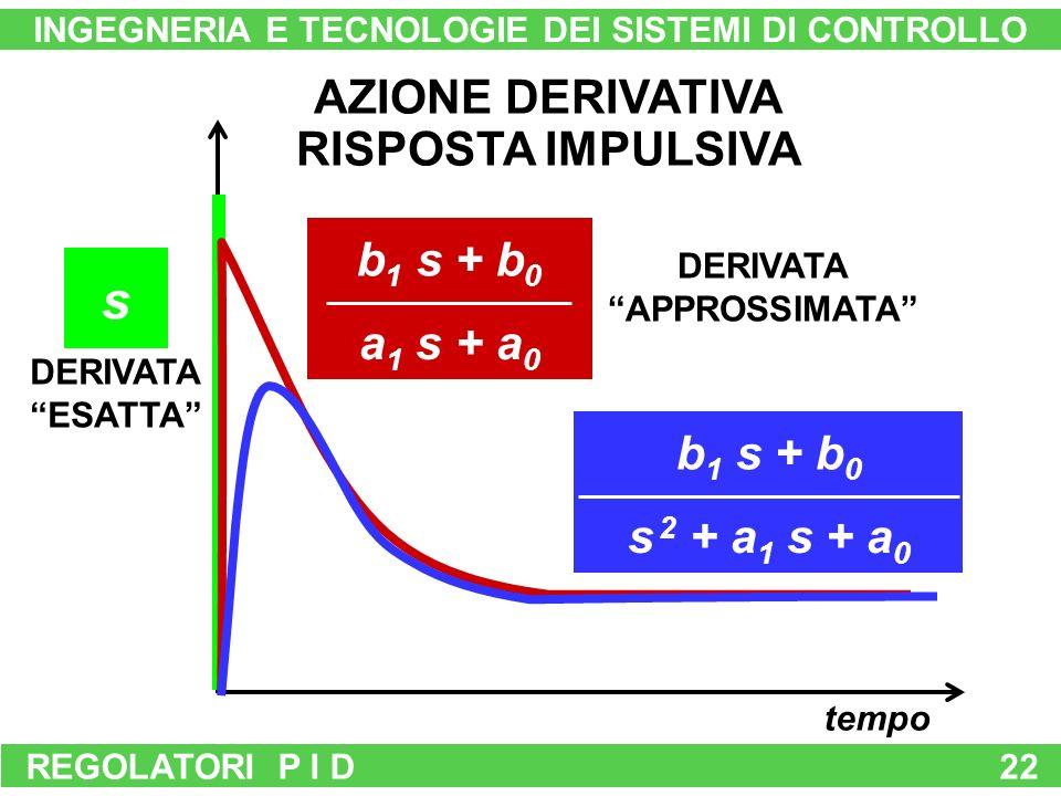 tempo REGOLATORI P I D22 AZIONE DERIVATIVA RISPOSTA IMPULSIVA s 2 + a 1 s + a 0 b 1 s + b 0 a 1 s + a 0 b 1 s + b 0 s DERIVATA ESATTA DERIVATA APPROSSIMATA INGEGNERIA E TECNOLOGIE DEI SISTEMI DI CONTROLLO