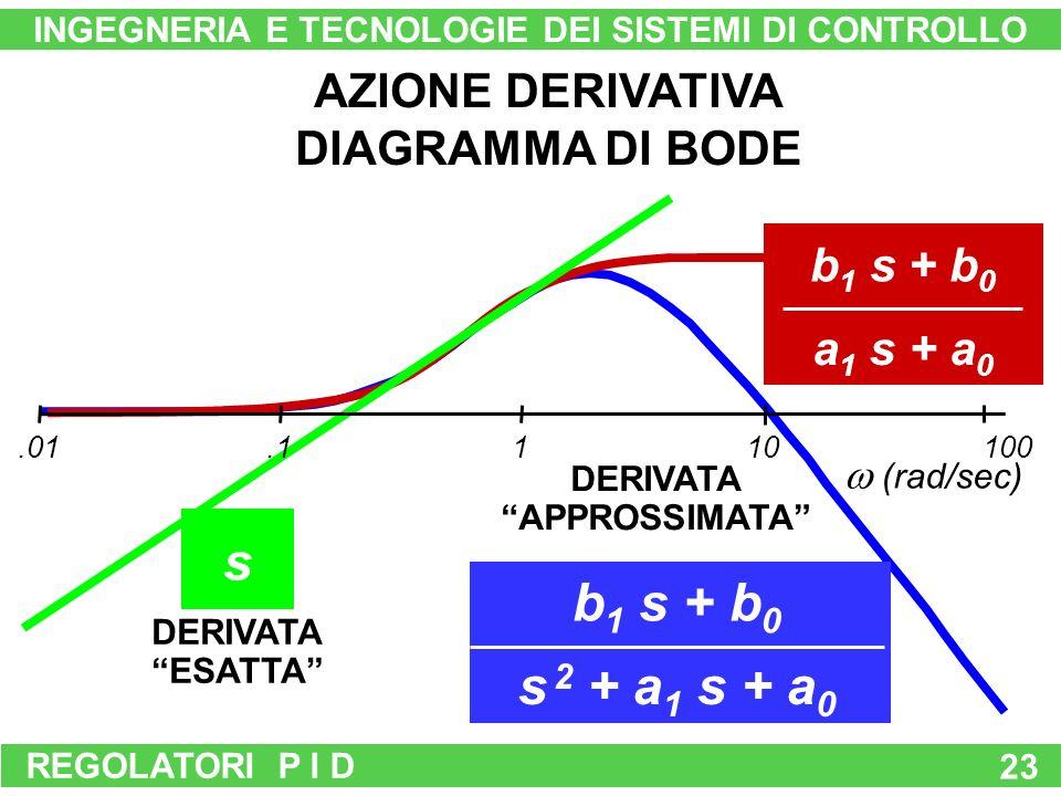 REGOLATORI P I D 23 AZIONE DERIVATIVA DIAGRAMMA DI BODE s 2 + a 1 s + a 0 b 1 s + b 0 a 1 s + a 0 b 1 s + b 0 s DERIVATA ESATTA DERIVATA APPROSSIMATA.01110100.1 (rad/sec) INGEGNERIA E TECNOLOGIE DEI SISTEMI DI CONTROLLO