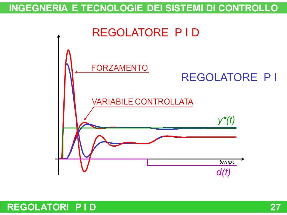 REGOLATORI P I D27 INGEGNERIA E TECNOLOGIE DEI SISTEMI DI CONTROLLO tempo y*(t) d(t) REGOLATORE P I D REGOLATORE P I VARIABILE CONTROLLATA FORZAMENTO