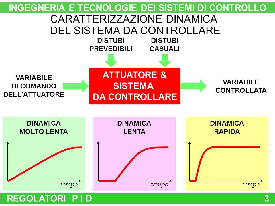 tempo DINAMICA RAPIDA tempo DINAMICA LENTA REGOLATORI P I D3 INGEGNERIA E TECNOLOGIE DEI SISTEMI DI CONTROLLO CARATTERIZZAZIONE DINAMICA DEL SISTEMA DA CONTROLLARE ATTUATORE & SISTEMA DA CONTROLLARE DISTUBI PREVEDIBILI DISTUBI CASUALI VARIABILE DI COMANDO DELLATTUATORE VARIABILE CONTROLLATA DINAMICA MOLTO LENTA tempo
