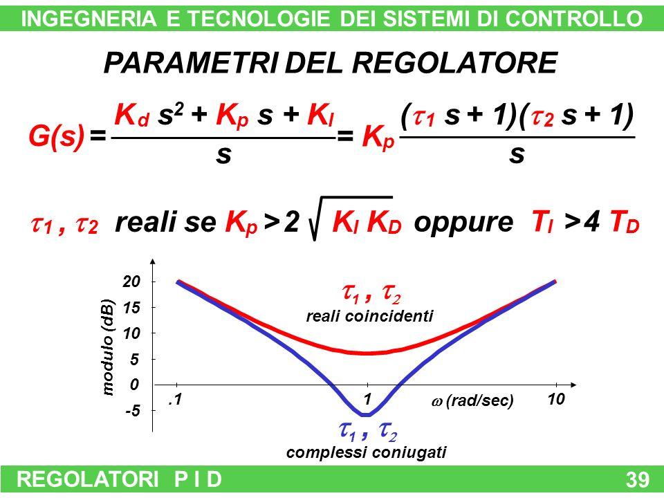 REGOLATORI P I D 39 PARAMETRI DEL REGOLATORE s G(s) = K d s 2 + K p s + K I = K p s ( 1 s + 1)( 2 s + 1) 1, 2 reali se K p > 2 K I K D 1, reali coincidenti 1, complessi coniugati 1 -5 0 5 10 15 20 10.1 (rad/sec) modulo (dB) oppure T I > 4 T D INGEGNERIA E TECNOLOGIE DEI SISTEMI DI CONTROLLO