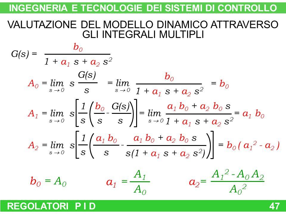 REGOLATORI P I D47 VALUTAZIONE DEL MODELLO DINAMICO ATTRAVERSO GLI INTEGRALI MULTIPLI G(s) = b0b0 1 + a 1 s + a 2 s 2 b 0 = A 0 a1 =a1 = A0A0 A1A1 a2=a2= A02A02 A 1 2 - A 0 A 2 INGEGNERIA E TECNOLOGIE DEI SISTEMI DI CONTROLLO A 0 = lim s s 0 G(s) s = lim b0b0 1 + a 1 s + a 2 s 2 = b 0 s 0 A 1 = lim s 1 s = lim 1 + a 1 s + a 2 s 2 = a 1 b 0 b0b0 s G(s) s - a 1 b 0 + a 2 b 0 s s 0 A 2 = lim s 1 s s(1 + a 1 s + a 2 s 2 ) = b 0 ( a 1 2 - a 2 ) a 1 b 0 s a 1 b 0 + a 2 b 0 s - s 0