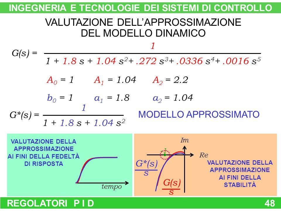 VALUTAZIONE DELLA APPROSSIMAZIONE AI FINI DELLA STABILITÀ REGOLATORI P I D48 Re Im G(s) s VALUTAZIONE DELLAPPROSSIMAZIONE DEL MODELLO DINAMICO G(s) = 1 1 + 1.8 s + 1.04 s 2 +.272 s 3 +.0336 s 4 +.0016 s 5 A 0 = 1 A 1 = 1.04A 2 = 2.2 b 0 = 1 a 1 = 1.8a 2 = 1.04 G*(s) = 1 1 + 1.8 s + 1.04 s 2 MODELLO APPROSSIMATO VALUTAZIONE DELLA APPROSSIMAZIONE AI FINI DELLA FEDELTÀ DI RISPOSTA INGEGNERIA E TECNOLOGIE DEI SISTEMI DI CONTROLLO tempo G*(s) s