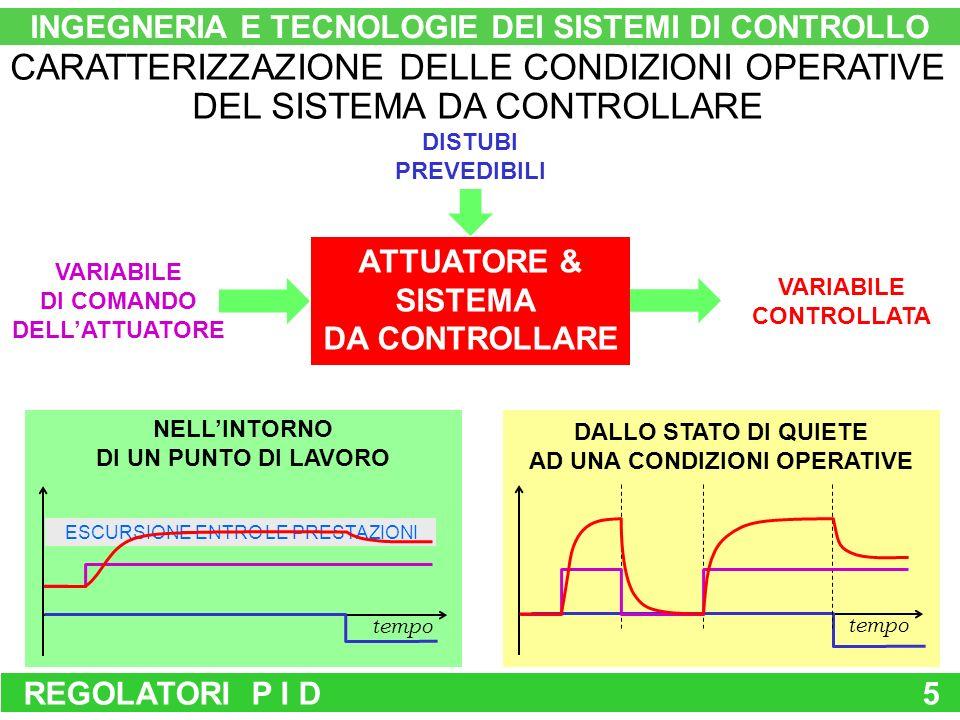 REGOLATORI P I D5 INGEGNERIA E TECNOLOGIE DEI SISTEMI DI CONTROLLO CARATTERIZZAZIONE DELLE CONDIZIONI OPERATIVE DEL SISTEMA DA CONTROLLARE ATTUATORE & SISTEMA DA CONTROLLARE DISTUBI PREVEDIBILI VARIABILE DI COMANDO DELLATTUATORE VARIABILE CONTROLLATA NELLINTORNO DI UN PUNTO DI LAVORO tempo DALLO STATO DI QUIETE AD UNA CONDIZIONI OPERATIVE tempo ESCURSIONE ENTRO LE PRESTAZIONI