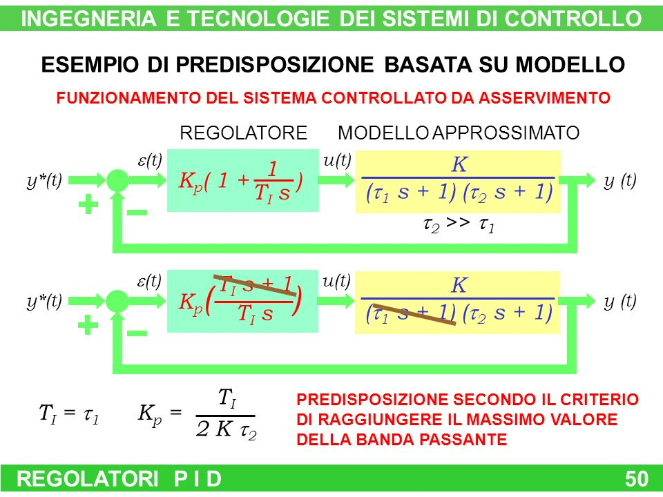 REGOLATORI P I D50 K p ( 1 + ) 1 T I s K ( 1 s + 1) ( 2 s + 1) REGOLATOREMODELLO APPROSSIMATO 2 >> 1 y*(t) (t) u(t) y (t) ESEMPIO DI PREDISPOSIZIONE BASATA SU MODELLO K p ( ) T I s + 1 T I s K ( 1 s + 1) ( 2 s + 1) y*(t) (t) u(t) y (t) T I = 1 K p = T I 2 K 2 PREDISPOSIZIONE SECONDO IL CRITERIO DI RAGGIUNGERE IL MASSIMO VALORE DELLA BANDA PASSANTE FUNZIONAMENTO DEL SISTEMA CONTROLLATO DA ASSERVIMENTO INGEGNERIA E TECNOLOGIE DEI SISTEMI DI CONTROLLO