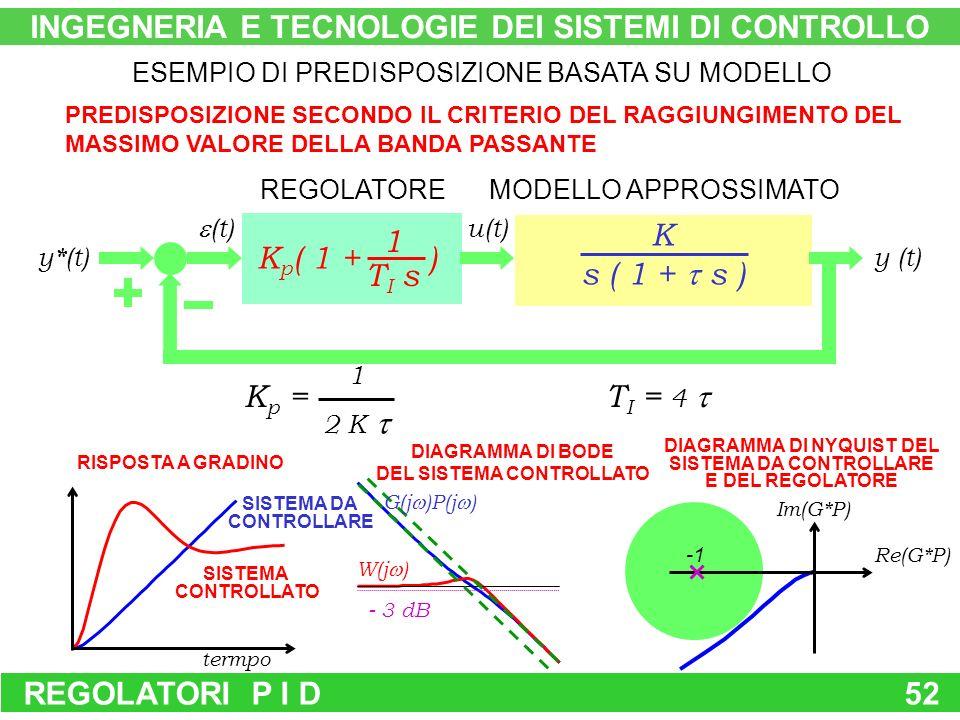 REGOLATORI P I D52 K p ( 1 + ) 1 T I s K s ( 1 + s ) REGOLATOREMODELLO APPROSSIMATO y*(t) (t) u(t) y (t) ESEMPIO DI PREDISPOSIZIONE BASATA SU MODELLO PREDISPOSIZIONE SECONDO IL CRITERIO DEL RAGGIUNGIMENTO DEL MASSIMO VALORE DELLA BANDA PASSANTE K p = 1 2 K T I = 4 Re(G*P) Im(G*P) DIAGRAMMA DI BODE DEL SISTEMA CONTROLLATO DIAGRAMMA DI NYQUIST DEL SISTEMA DA CONTROLLARE E DEL REGOLATORE RISPOSTA A GRADINO SISTEMA CONTROLLATO SISTEMA DA CONTROLLARE INGEGNERIA E TECNOLOGIE DEI SISTEMI DI CONTROLLO termpo W(j ) G(j )P(j ) - 3 dB