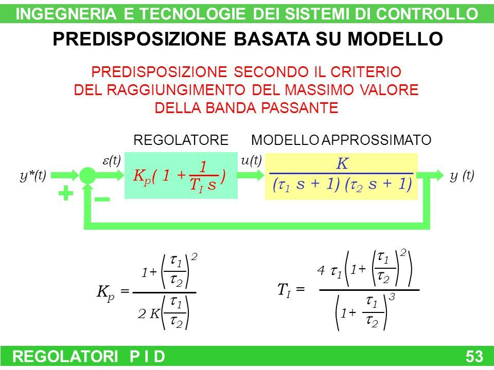 REGOLATORI P I D53 K p ( 1 + ) 1 T I s K ( 1 s + 1) ( 2 s + 1) REGOLATOREMODELLO APPROSSIMATO y*(t) (t) u(t) y (t) PREDISPOSIZIONE BASATA SU MODELLO PREDISPOSIZIONE SECONDO IL CRITERIO DEL RAGGIUNGIMENTO DEL MASSIMO VALORE DELLA BANDA PASSANTE K p = 1 2 2 1+ 1 2 2 K T I = 1 2 2 1+ 4 1 1 2 3 1+ INGEGNERIA E TECNOLOGIE DEI SISTEMI DI CONTROLLO