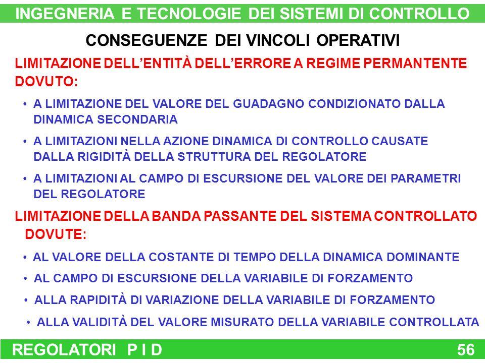 REGOLATORI P I D56 LIMITAZIONE DELLA BANDA PASSANTE DEL SISTEMA CONTROLLATO DOVUTE: CONSEGUENZE DEI VINCOLI OPERATIVI INGEGNERIA E TECNOLOGIE DEI SISTEMI DI CONTROLLO LIMITAZIONE DELLENTITÀ DELLERRORE A REGIME PERMANTENTE DOVUTO: A LIMITAZIONE DEL VALORE DEL GUADAGNO CONDIZIONATO DALLA DINAMICA SECONDARIA A LIMITAZIONI NELLA AZIONE DINAMICA DI CONTROLLO CAUSATE DALLA RIGIDITÀ DELLA STRUTTURA DEL REGOLATORE A LIMITAZIONI AL CAMPO DI ESCURSIONE DEL VALORE DEI PARAMETRI DEL REGOLATORE ALLA VALIDITÀ DEL VALORE MISURATO DELLA VARIABILE CONTROLLATA ALLA RAPIDITÀ DI VARIAZIONE DELLA VARIABILE DI FORZAMENTO AL CAMPO DI ESCURSIONE DELLA VARIABILE DI FORZAMENTO AL VALORE DELLA COSTANTE DI TEMPO DELLA DINAMICA DOMINANTE
