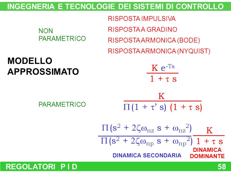 REGOLATORI P I D58 MODELLO APPROSSIMATO NON PARAMETRICO (s 2 + nz s + nz 2 ) (s 2 + np s + np 2 ) K 1 + s K (1 + s) (1 + s) K e -Ts 1 + s DINAMICA SECONDARIA DINAMICA DOMINANTE INGEGNERIA E TECNOLOGIE DEI SISTEMI DI CONTROLLO RISPOSTA IMPULSIVA RISPOSTA A GRADINO RISPOSTA ARMONICA (BODE) RISPOSTA ARMONICA (NYQUIST)