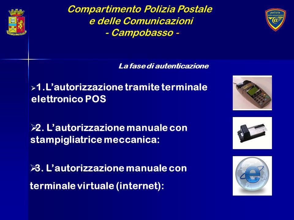 Compartimento Polizia Postale e delle Comunicazioni - Campobasso - La fase di autenticazione 1.Lautorizzazione tramite terminale elettronico POS 2. La