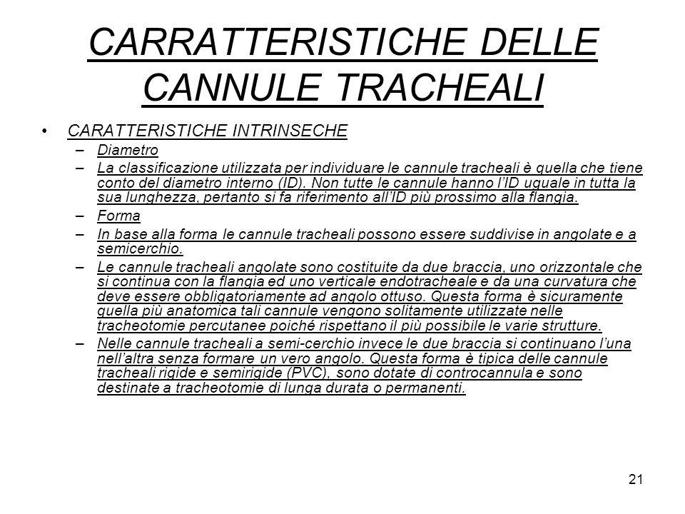 CARRATTERISTICHE DELLE CANNULE TRACHEALI CARATTERISTICHE INTRINSECHE –Diametro –La classificazione utilizzata per individuare le cannule tracheali è quella che tiene conto del diametro interno (ID).