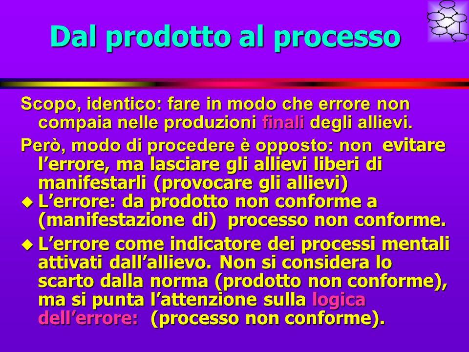 Dal prodotto al processo Scopo, identico: fare in modo che errore non compaia nelle produzioni finali degli allievi. Però, modo di procedere è opposto